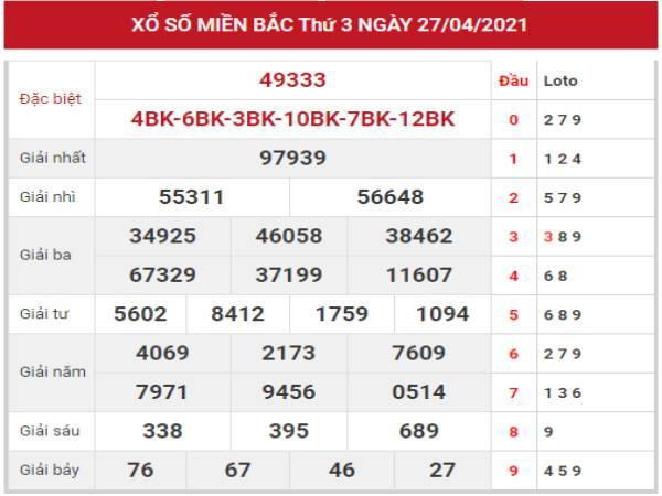 Giờ vàng dự đoán SXMB 28/4/2021 hôm nay