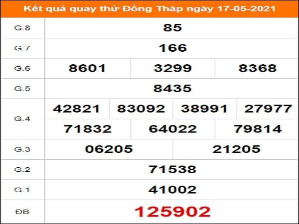 Quay thử xổ số Đồng Tháp ngày 17/5/2021