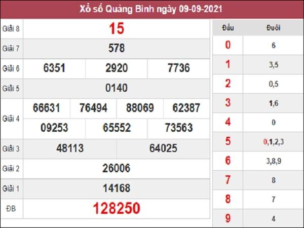Dự đoán XSQB 16-09-2021
